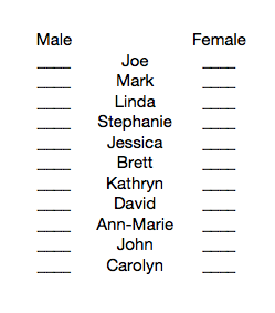 Test Your Implicit Associations with Gender « Having All
